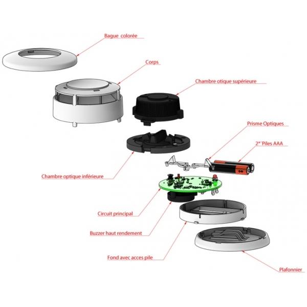 D tecteur de fum e certifi nf lifebox serenity 1 lifebox - Detecteur de fumee lifebox ...